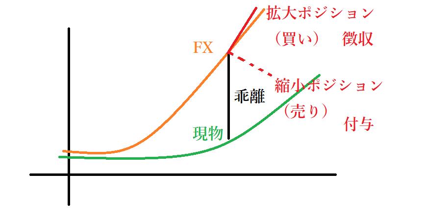 f:id:tetrisotoko777:20180222235844p:plain