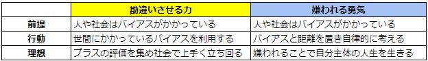 f:id:tetrisotoko777:20180918074803p:plain