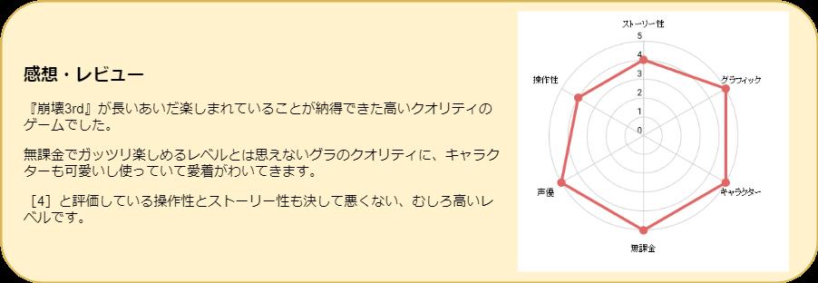 f:id:tetrisotoko777:20181111152119p:plain