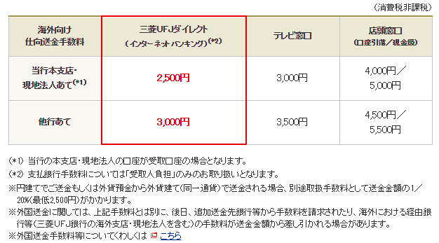 f:id:tetrisotoko777:20181202113830p:plain