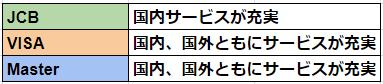 f:id:tetrisotoko777:20181215143147p:plain