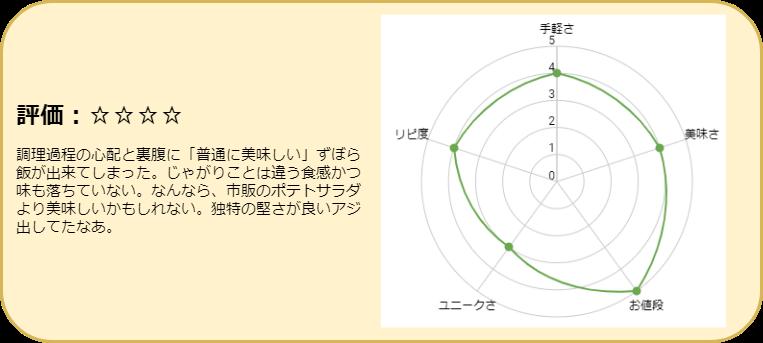 f:id:tetrisotoko777:20190123184314p:plain