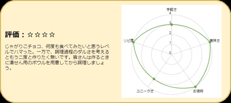 f:id:tetrisotoko777:20190124160458p:plain