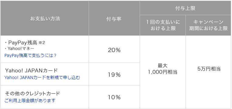 f:id:tetrisotoko777:20190210161150p:plain