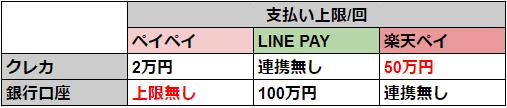 f:id:tetrisotoko777:20190212002719p:plain