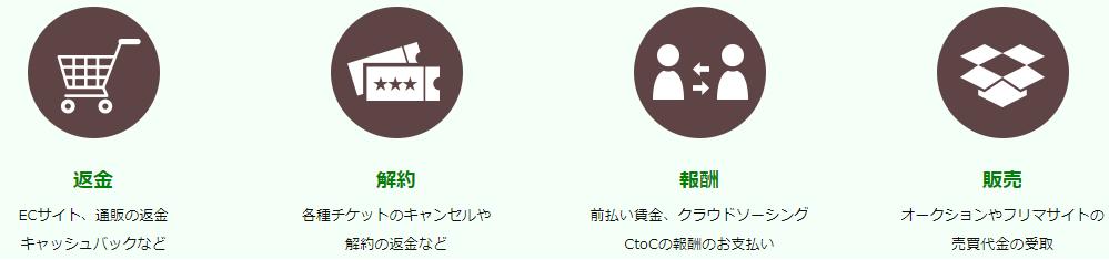 f:id:tetrisotoko777:20190212164548p:plain