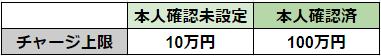 f:id:tetrisotoko777:20190216002616p:plain