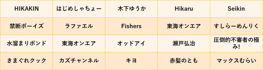 f:id:tetrisotoko777:20191003160446p:plain