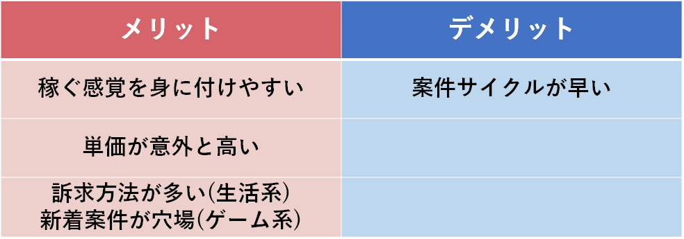 f:id:tetrisotoko777:20191014005515p:plain