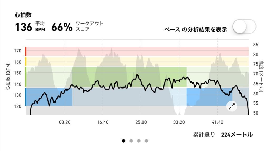 f:id:tetsu-san:20160512121826j:plain