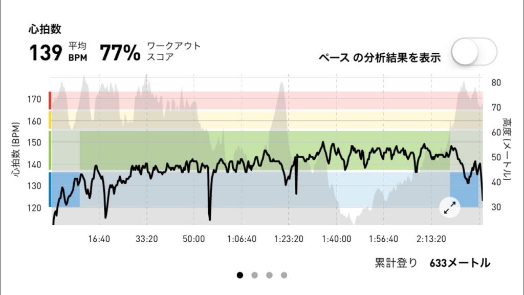 f:id:tetsu-san:20160619100341j:plain