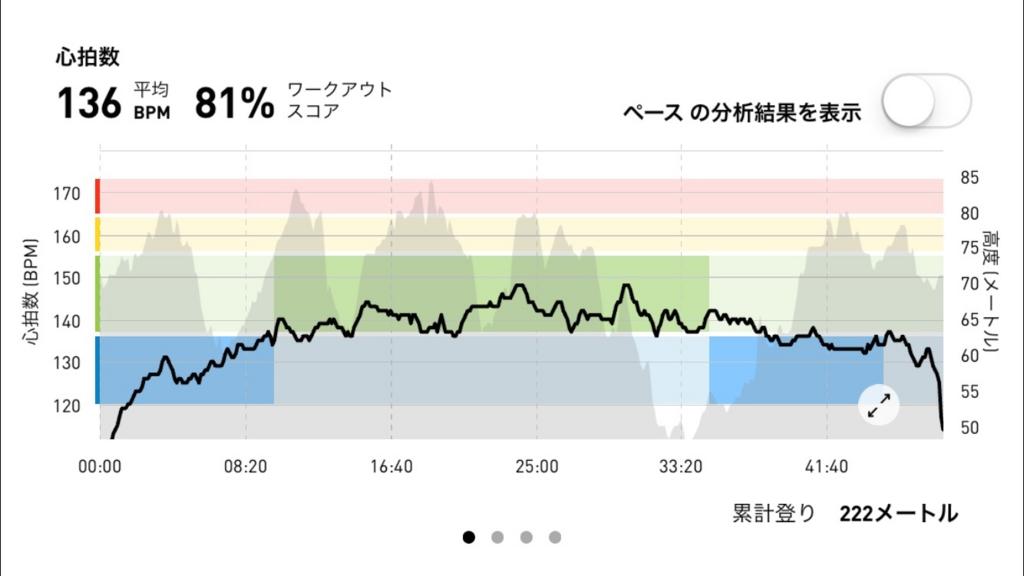 f:id:tetsu-san:20160622082014j:plain