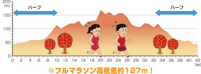 f:id:tetsu-san:20161112065338j:plain
