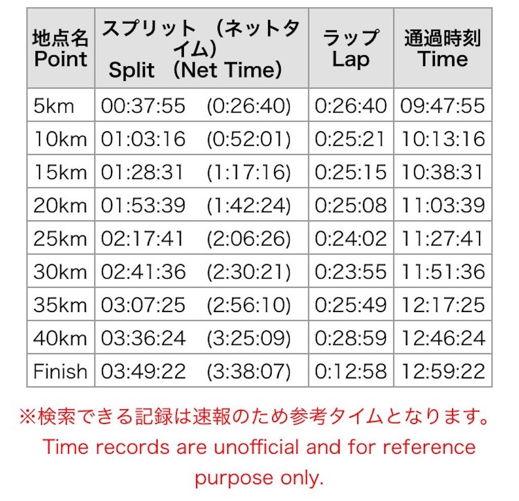 f:id:tetsu-san:20170226135221j:image