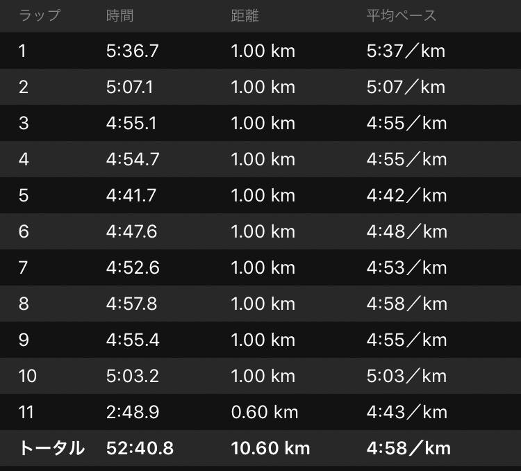 f:id:tetsu-san:20170408220147j:plain