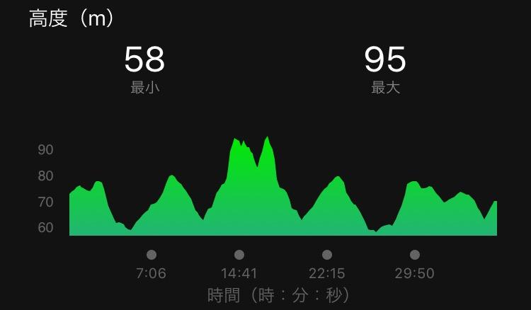 f:id:tetsu-san:20170511180532j:plain