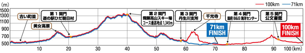 f:id:tetsu-san:20170615014823j:plain