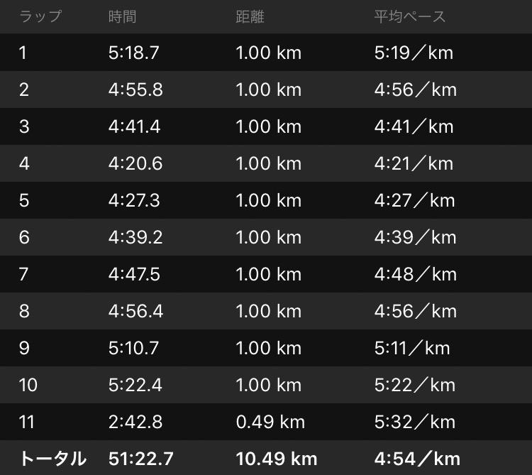 f:id:tetsu-san:20170629124559j:plain