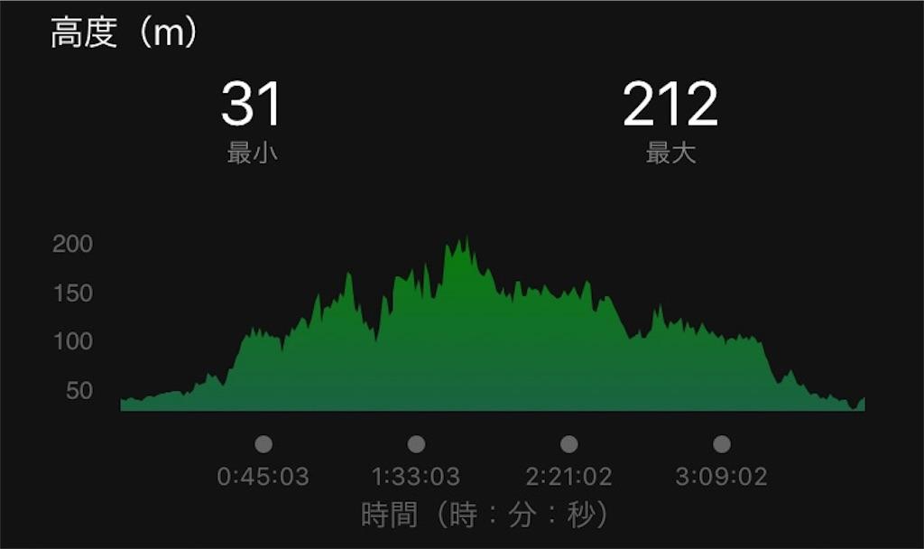 f:id:tetsu-san:20171112152923j:image