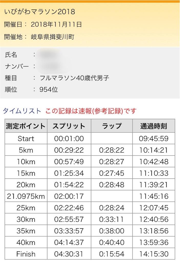 f:id:tetsu-san:20181111155222j:image