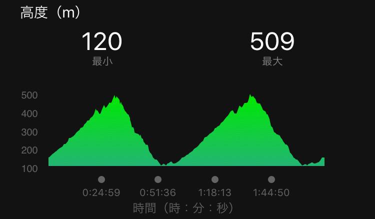 f:id:tetsu-san:20190113201603j:plain