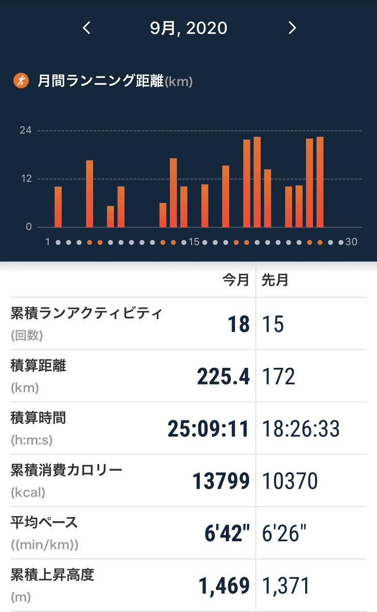 f:id:tetsu-san:20201003103701j:plain