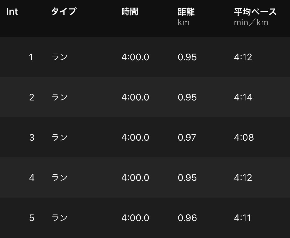 f:id:tetsu-san:20210304104736j:plain