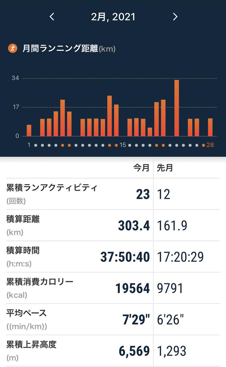 f:id:tetsu-san:20210307204550j:plain