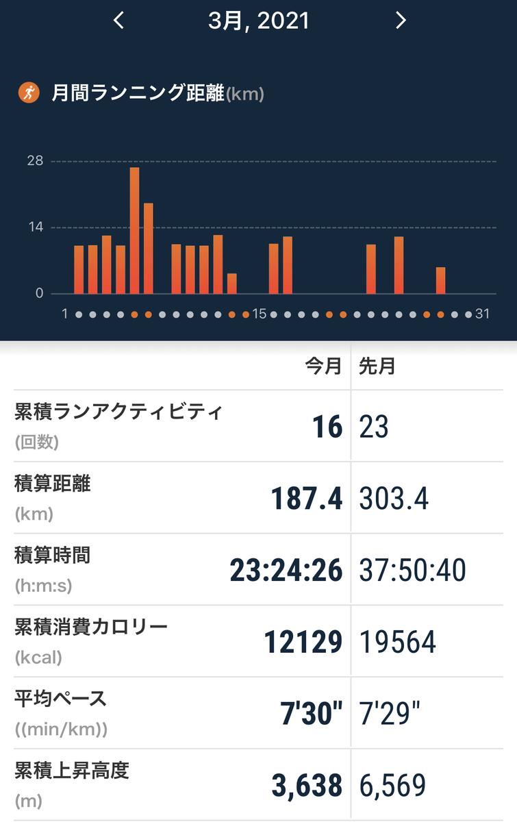 f:id:tetsu-san:20210411165932j:plain