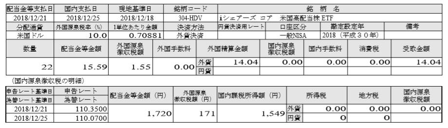 f:id:tetsu2525:20181227053411j:plain