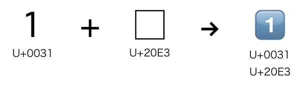 f:id:tetsu31415:20141122010240p:plain