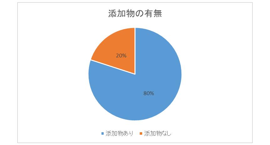 f:id:tetsu3423:20190805222247p:plain