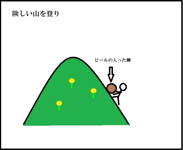 f:id:tetsu3423:20200225204958p:plain