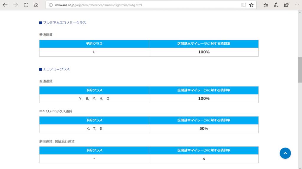 f:id:tetsu7906:20180201165839p:plain