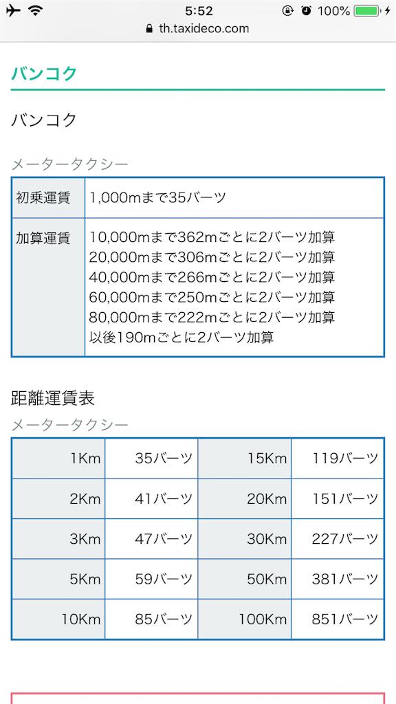 f:id:tetsu7906:20180625102242p:plain