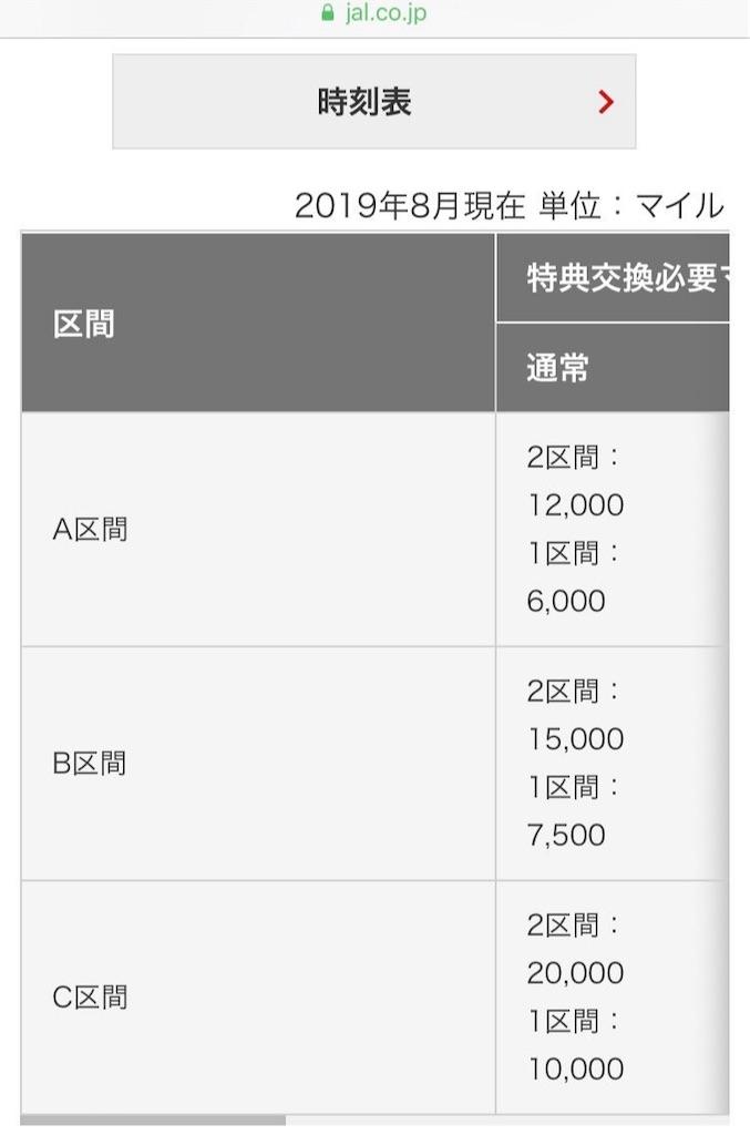f:id:tetsu7906:20200118161639j:image