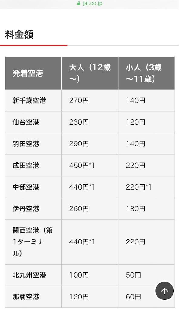 f:id:tetsu7906:20200208174056j:image
