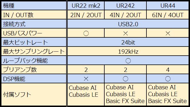 f:id:tetsu_9310:20180526054400p:plain