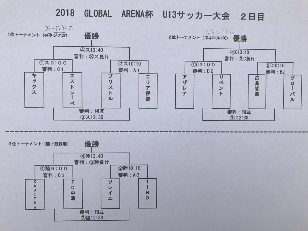 f:id:tetsufootball:20180302201006j:plain
