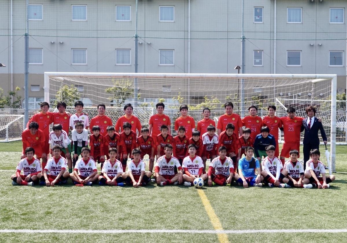 f:id:tetsufootball:20190322173501j:plain