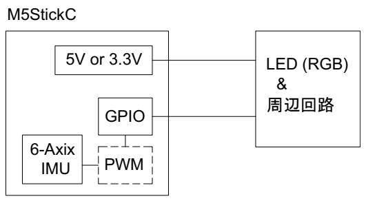 f:id:tetsufuku81:20190907193132p:plain:w340