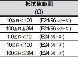 f:id:tetsufuku81:20190908230822p:plain:w200