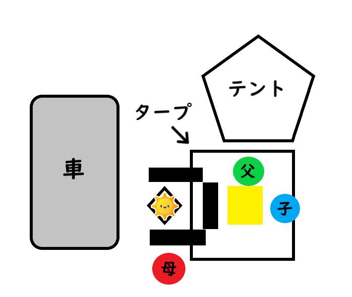 f:id:tetsujin96:20190615124312p:plain