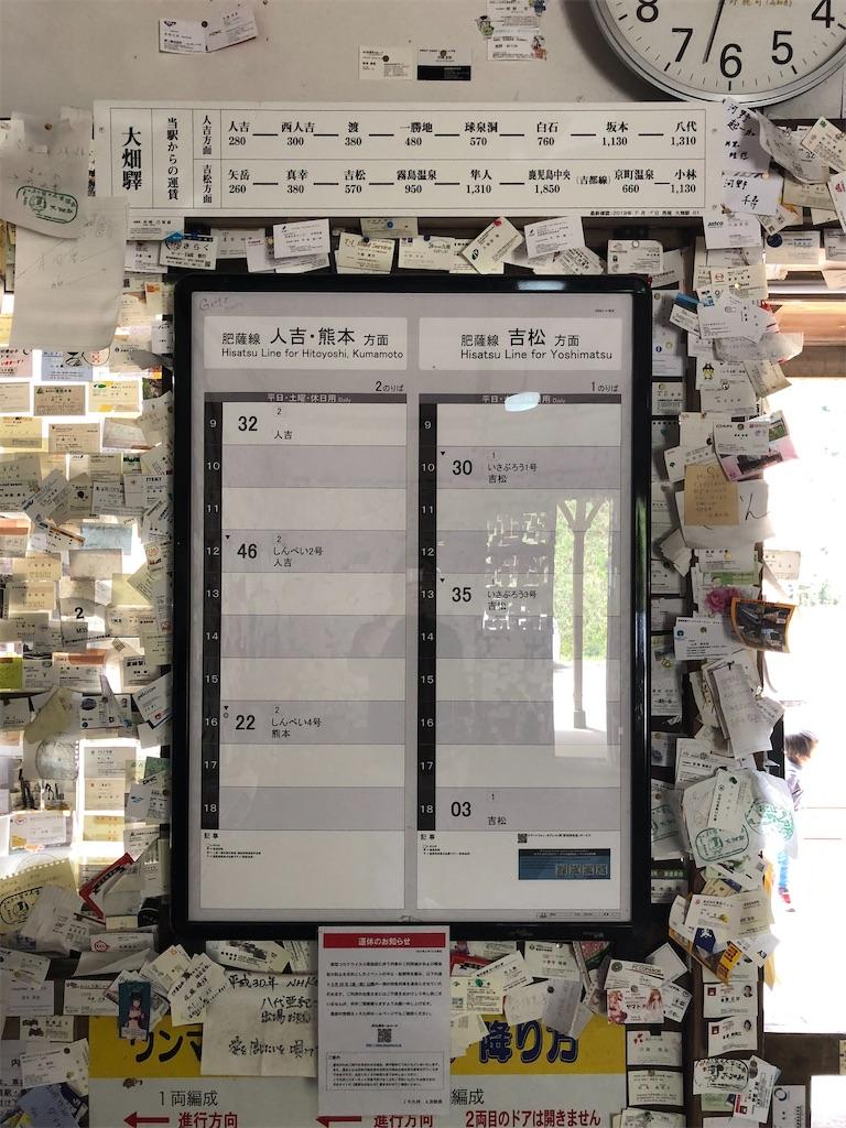 f:id:tetsuko-papa-room:20210103170508j:image