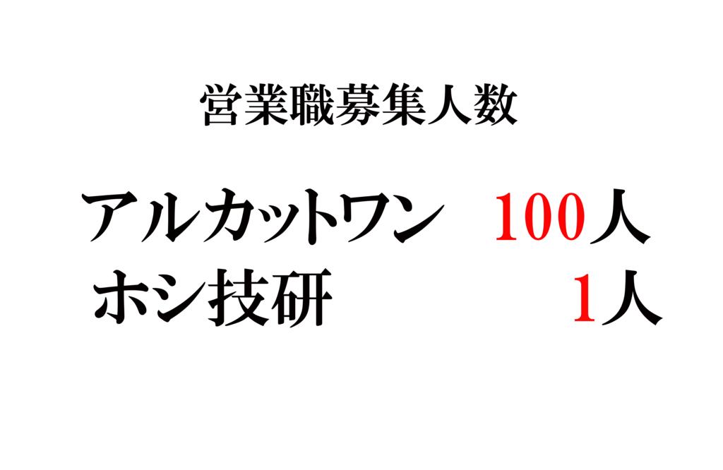 f:id:tetsuo_kawamoto:20161029131706j:plain