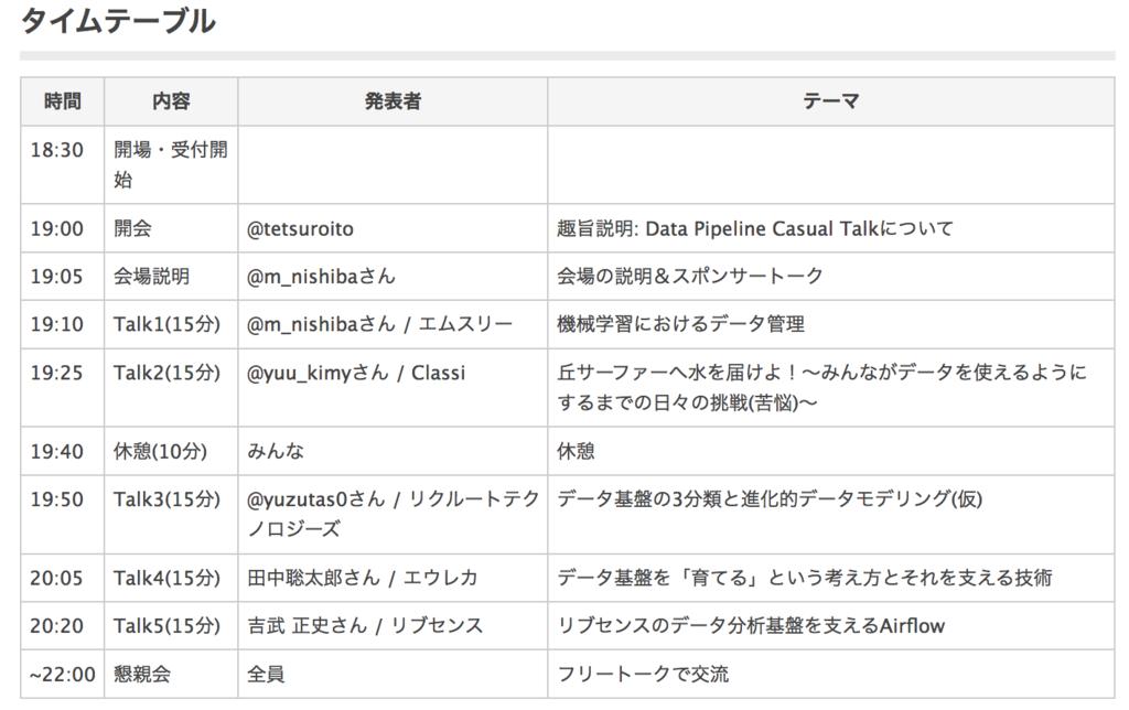 f:id:tetsuro-ito:20190208161951p:plain