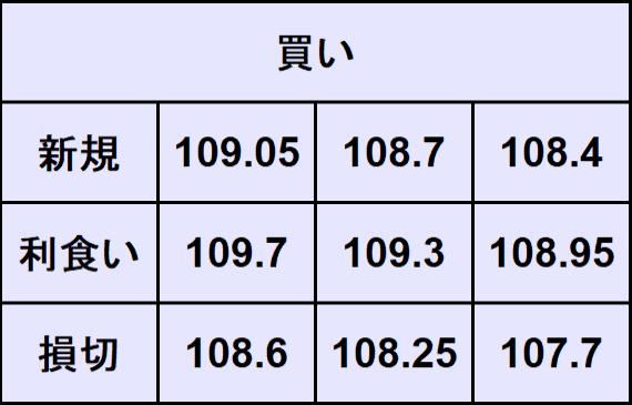 f:id:tetsuryu:20210925112845p:plain