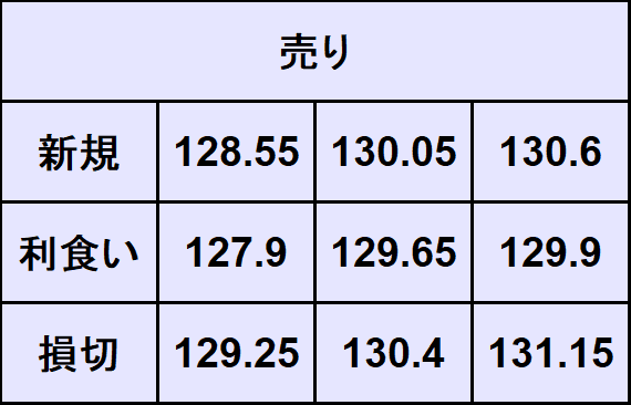 f:id:tetsuryu:20210925120741p:plain