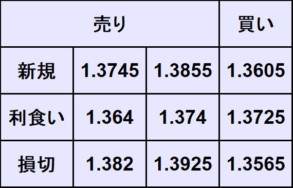 f:id:tetsuryu:20210925130348p:plain
