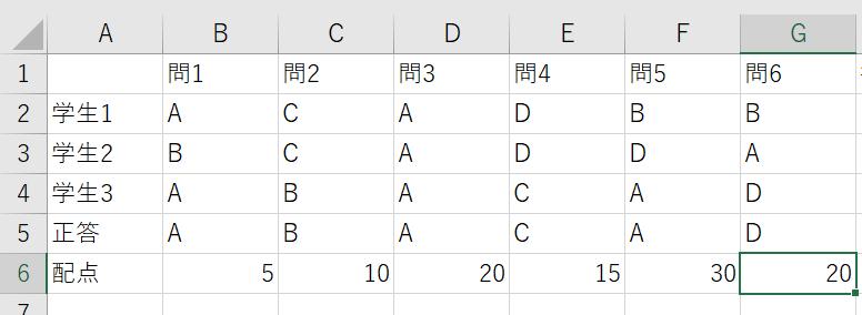 f:id:tetsutalow:20200126153615p:plain